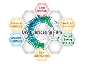 Dry lubricating film