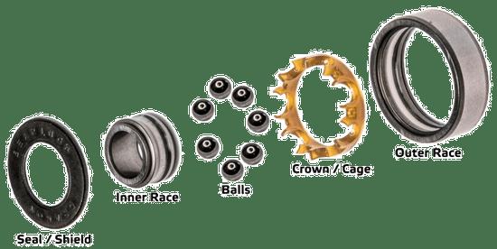 Parts of a bearing