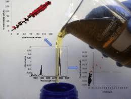 Determination-of-the-viscosity-index